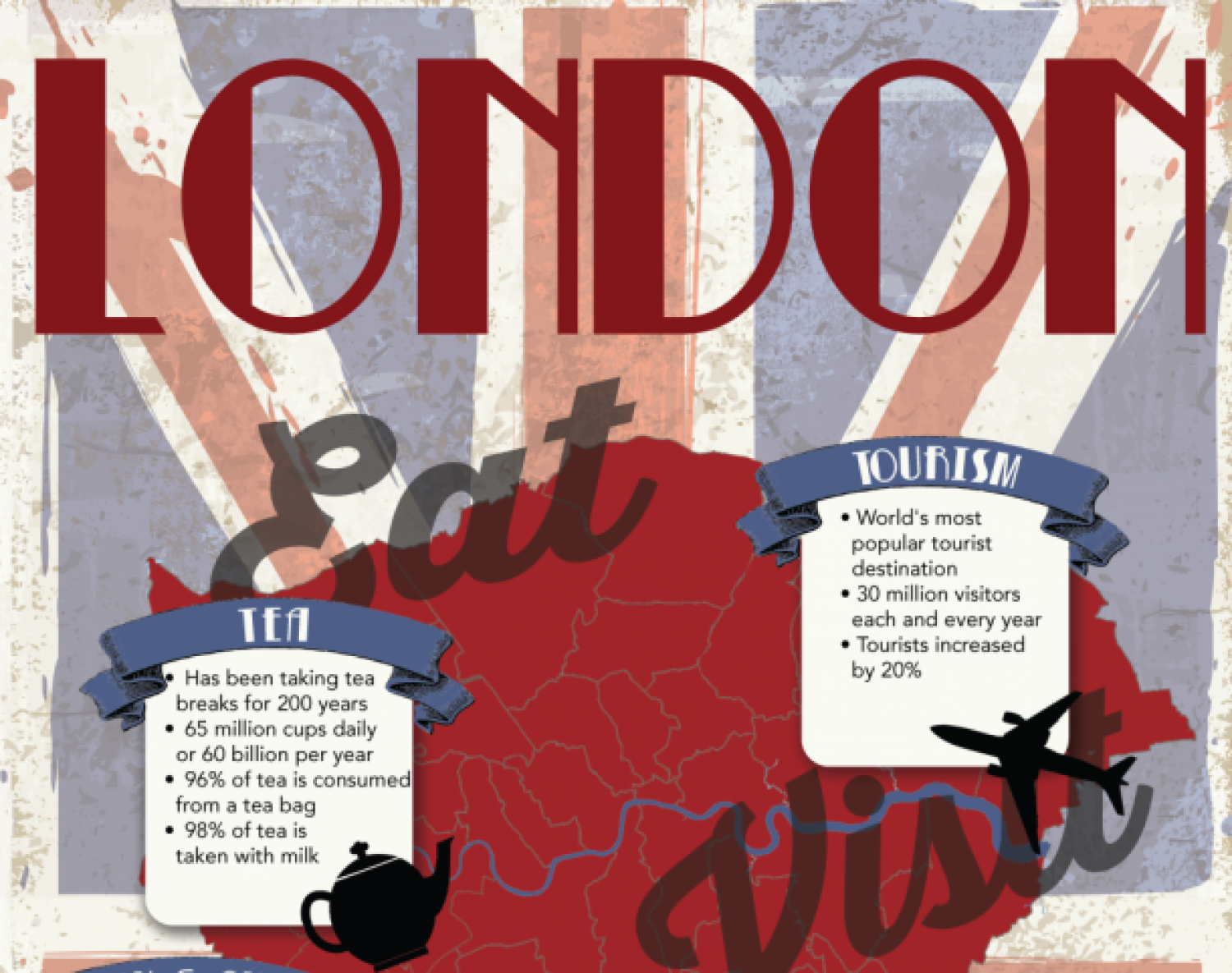 8 Fun Facts About London, Its Popular Foods and Sites Infographic