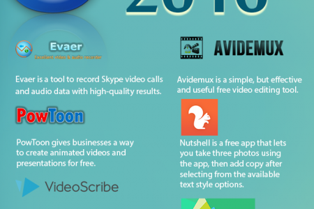 8 great elearning Video tools for 2016 Infographic