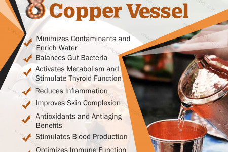 8 Healing Benefits of Drinking Water in a Copper Vessel Infographic