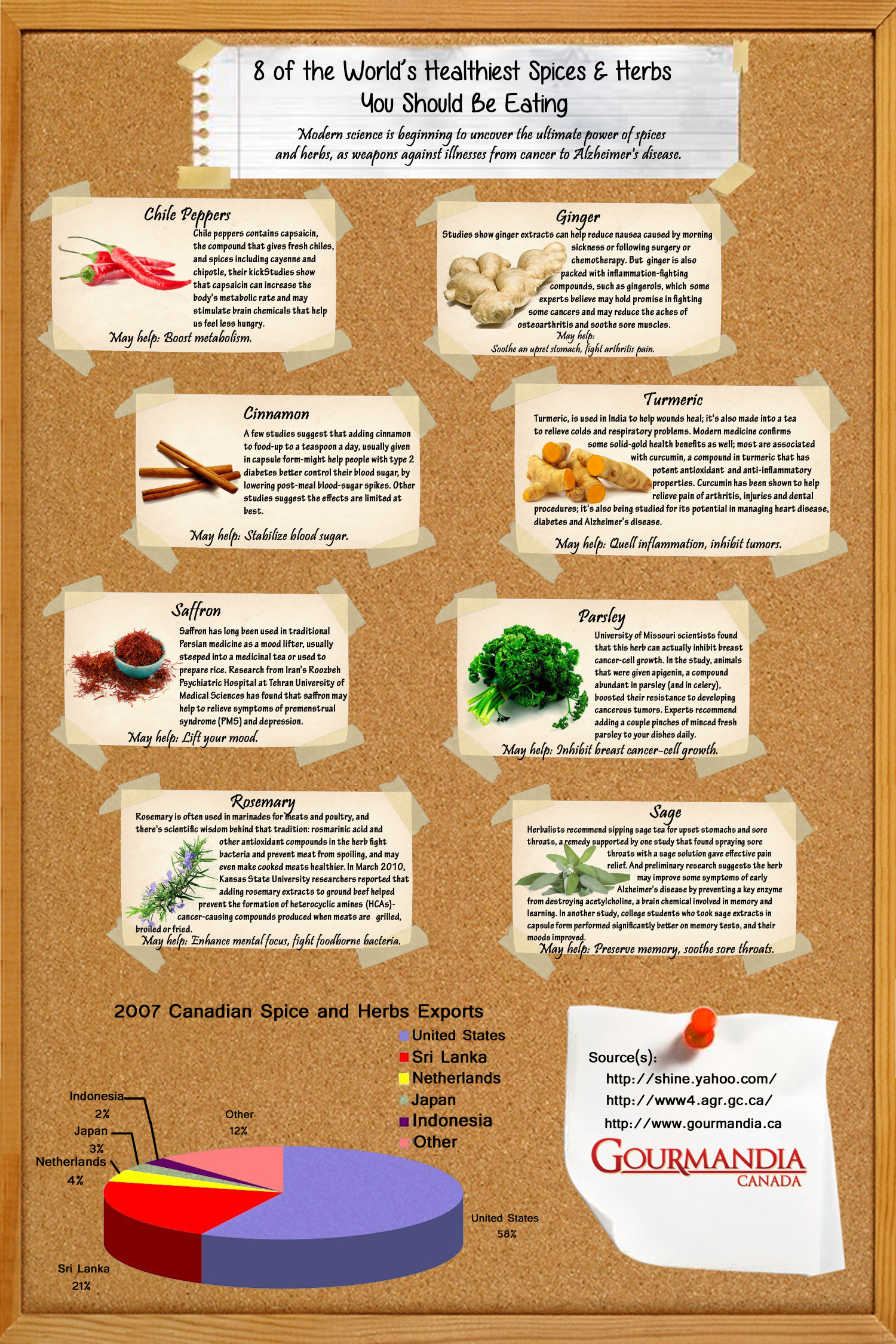 8 Herbs To Eat Infographic
