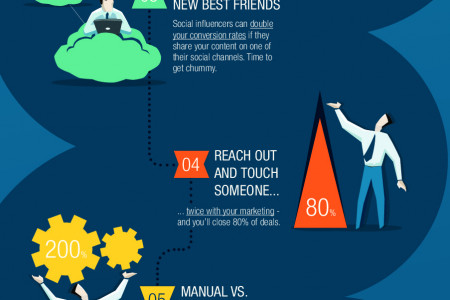 8 Hot Tips for Improving Marketing Conversion Infographic