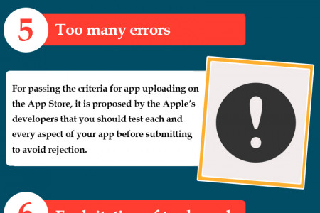 8 important reasons why your apps are NOT making onto the App Store Infographic