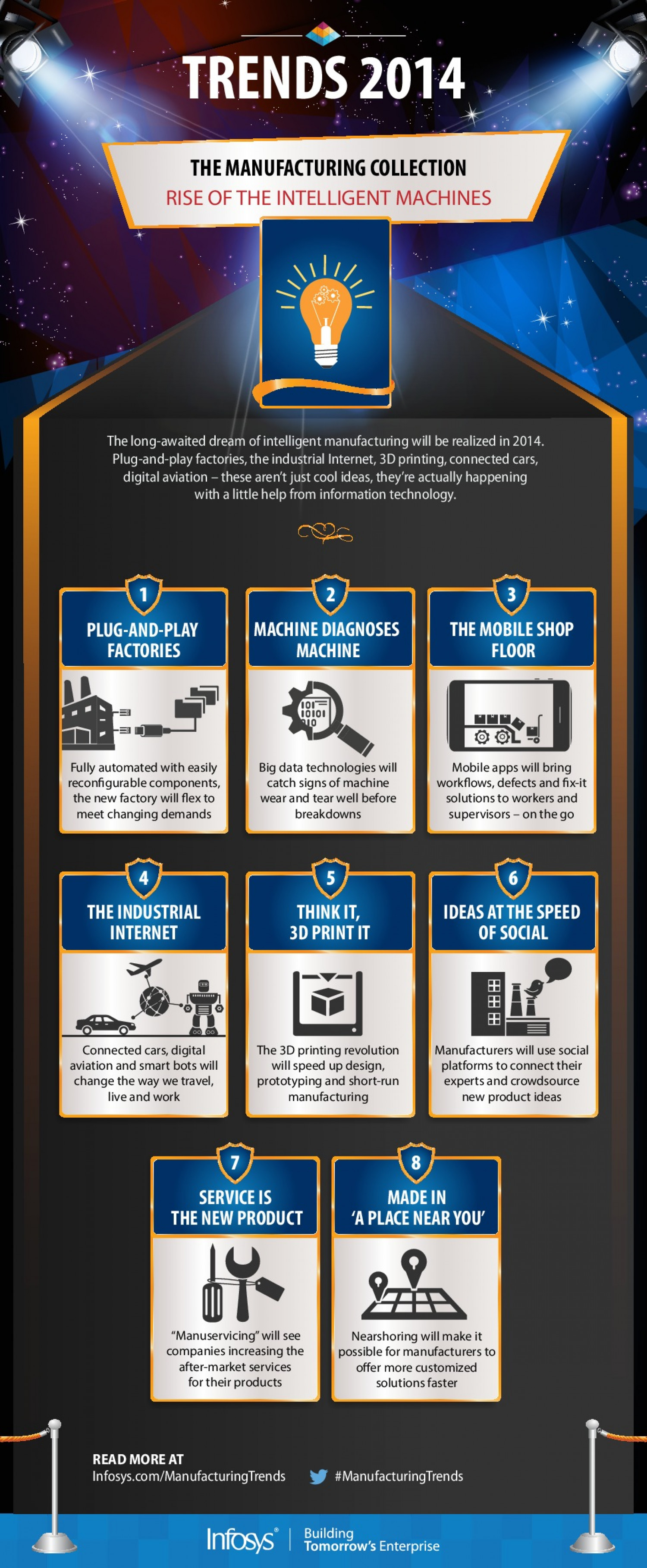 8 Manufacturing Trends For 2014 Infographic