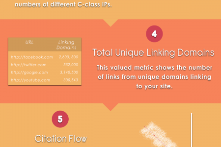 8 Metrics for Backlink Analysis Infographic