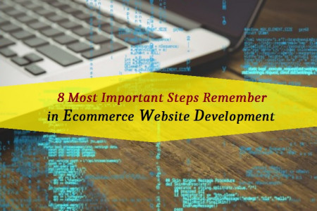8 Most Important Steps Remember In Ecommerce Website Development  Infographic