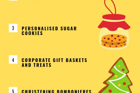 8 Most Popular Gift Hampers Ideas Infographic