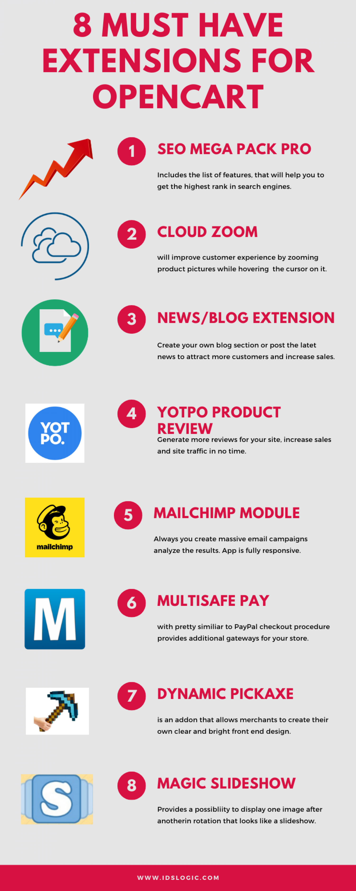 8 Must have Extensions for Your Opencart Store Infographic