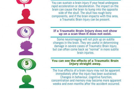 8 myths about Traumatic Brain Injury Infographic