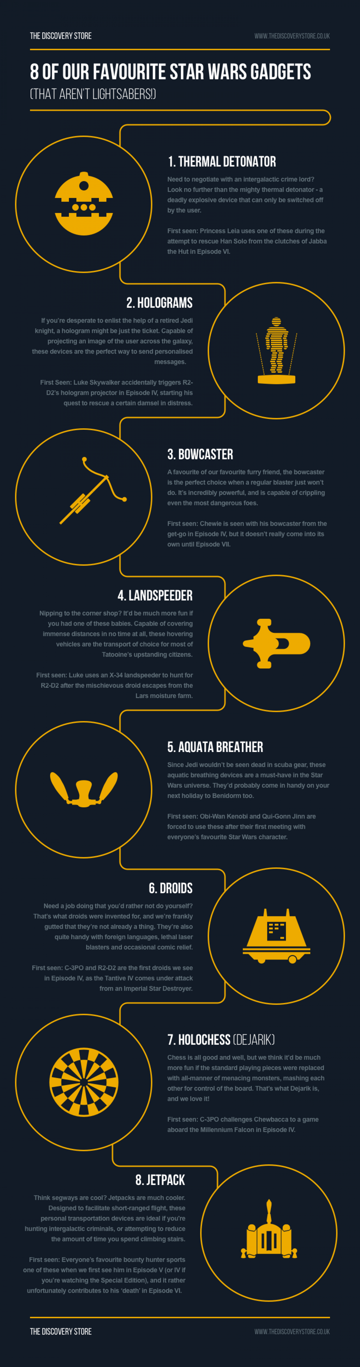 8 Of Our Favourite Star Wars Gadgets Infographic