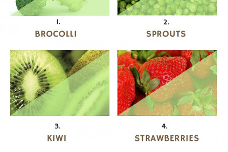8 of the best foods for Vitamin C - Calm Happy Healthy Infographic