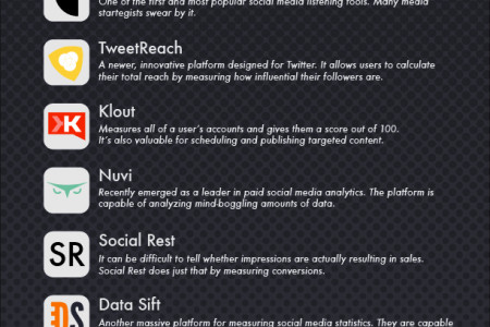 8 of The Best Social Media Listening Devices Infographic