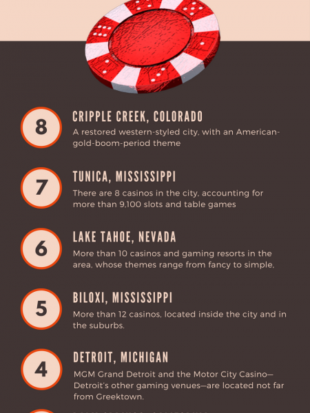 8 of The Most Popular Casino Towns In America Outside of Vegas Infographic