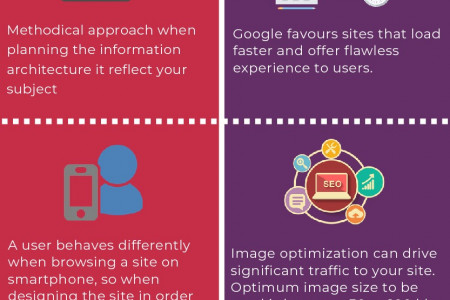 8 Points to Take Care of While Designing SEO Friendly Website Infographic