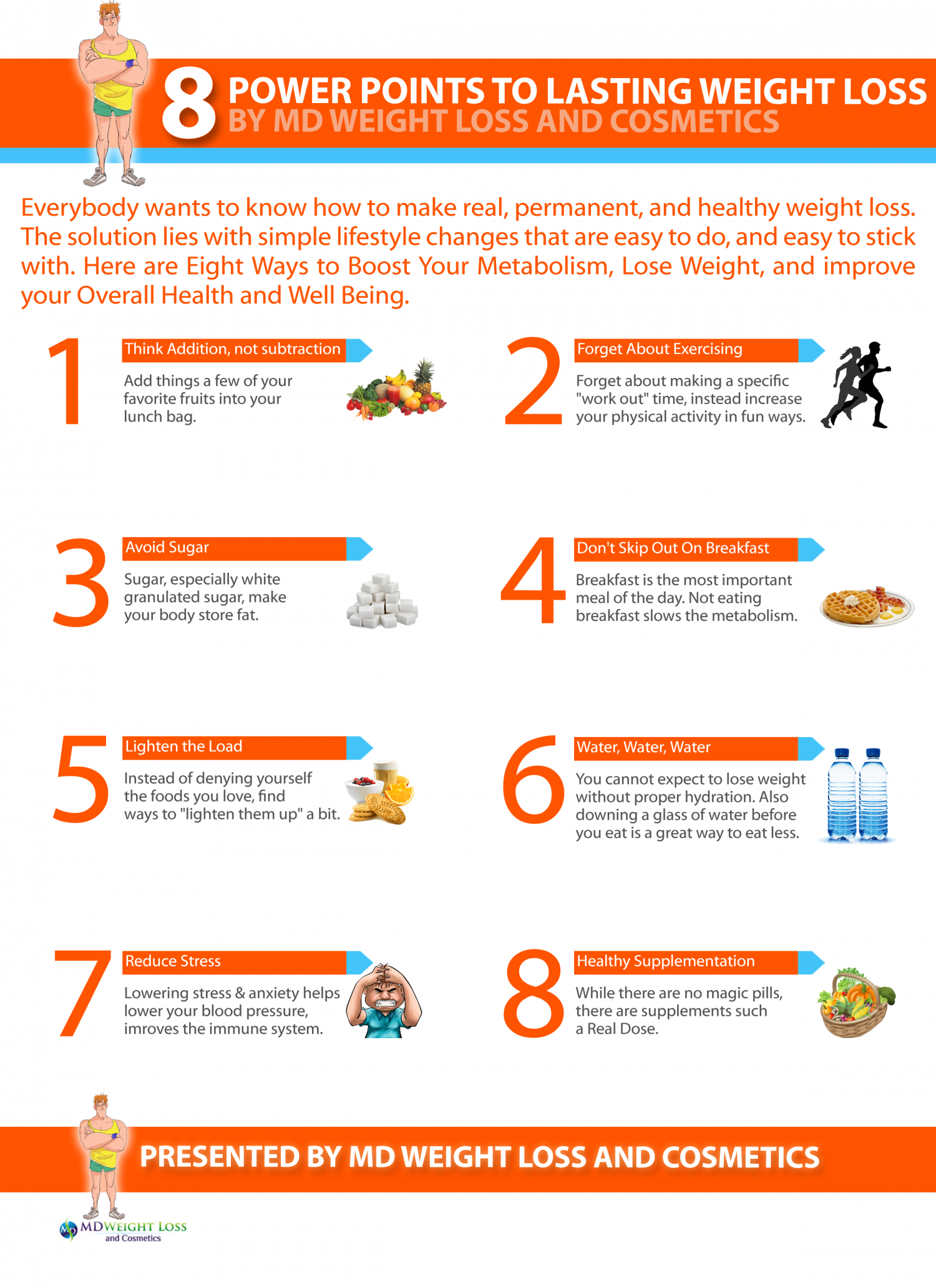 8 Power Points to Lasting Weight Loss Infographic