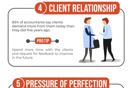 8 Productivity Tips For Accountants Infographic