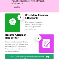 8 proven ways to boost eCommerce Sales
