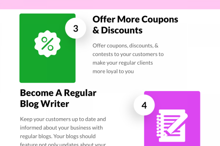 8 proven ways to boost eCommerce Sales Infographic