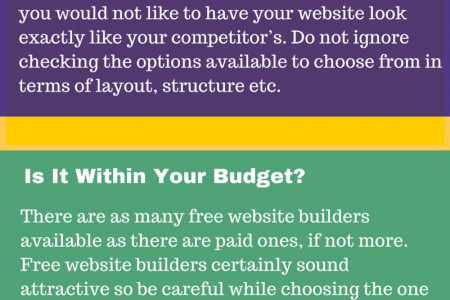 8 Questions to Ask When Choosing a Website Builder Infographic