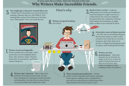 8 Reasons Writers Make Incredible Friends Infographic