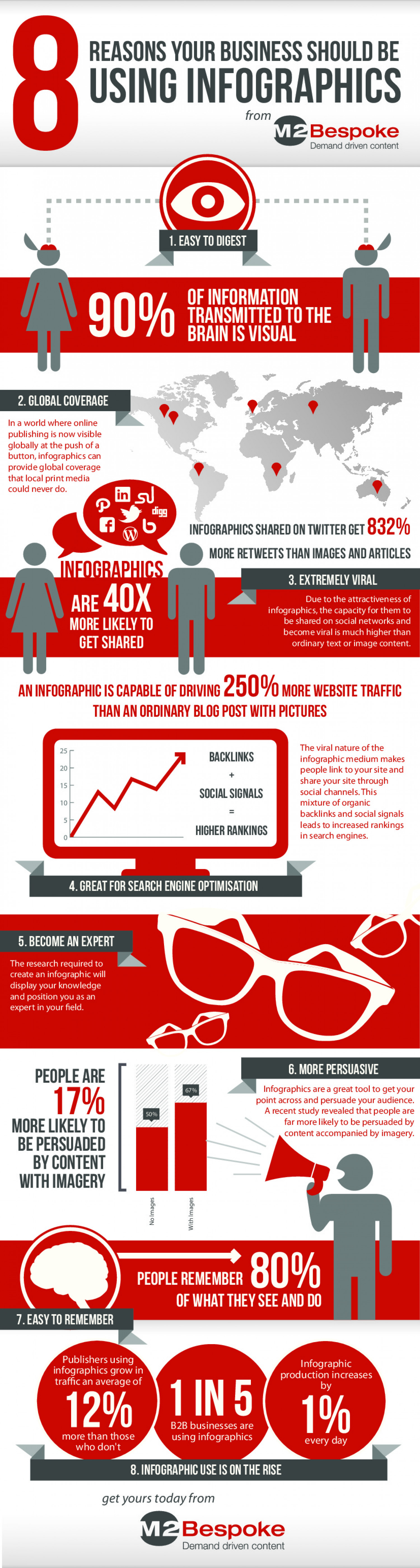 8 Reasons Your Business Should Be Using Infographics Infographic