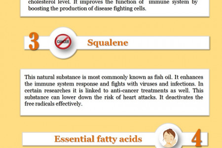 8 rich ingredients that make Argan oil a miracle product Infographic
