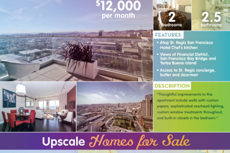 8 Shockingly Expensive Homes and Apartments in San Francisco Infographic