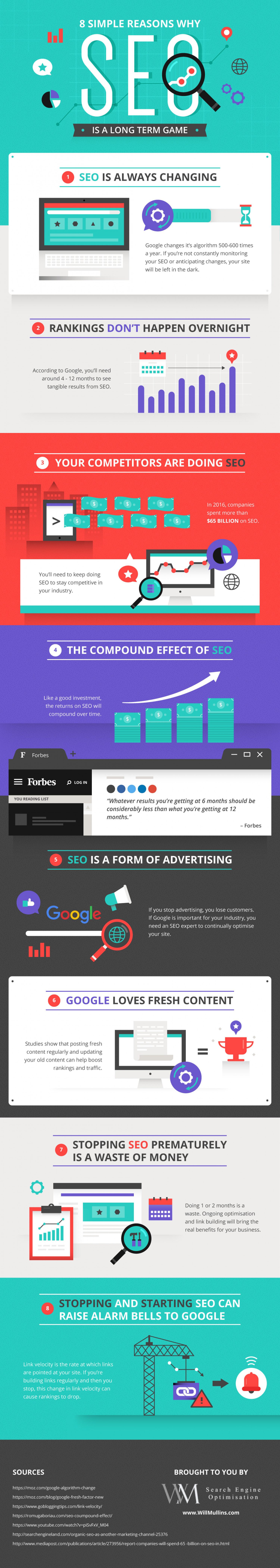 8 Simple Reasons Why SEO Is A Long Term Game Infographic