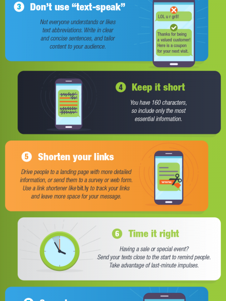 8 Simple Tips for Writing Effective Text Messages Infographic