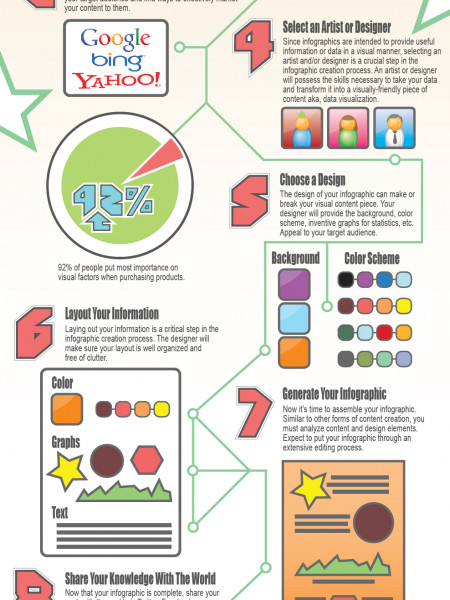8 Steps to Create an Infographic Infographic