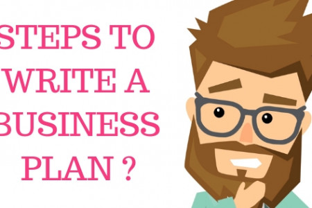 8 Steps To Write a Business Plan Infographic
