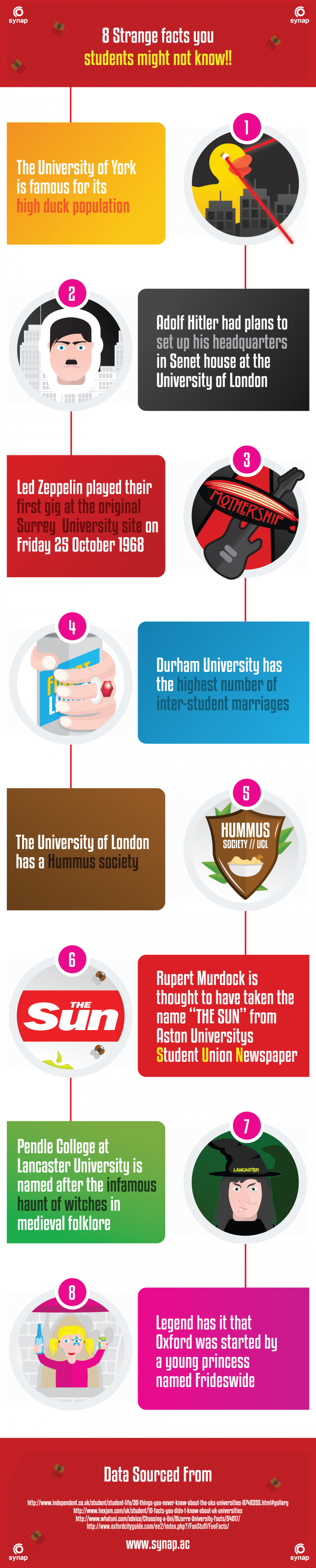 8 Strange University Facts You Students Might Not Know! Infographic