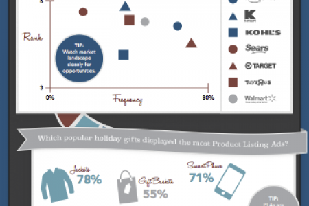 8 surprising things Black Friday taught us about search marketing Infographic