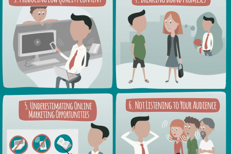 8 Things That Can Hurt Your Brand Infographic