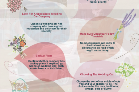 8 Things To Do Before Hiring The Right Wedding Car Infographic