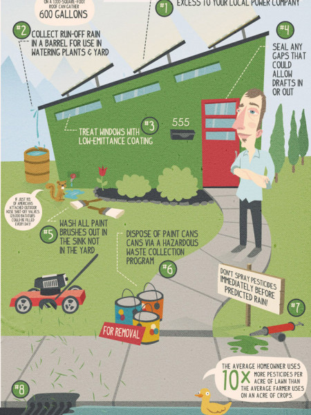 8 Tips For A Green Home and Yard Infographic