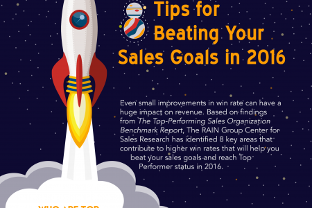 8 Tips for Beating Your Sales Goals in 2016 Infographic