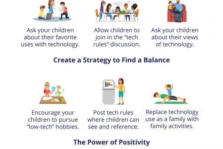 8 Tips for Building Children's Agency Around Technology Infographic