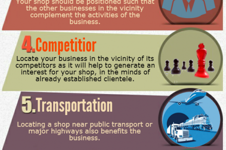 8 Tips For Shop Space Renting Infographic