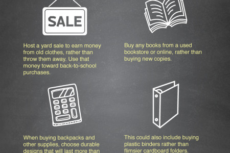 8 Tips to Save on Back-to-School Shopping Infographic