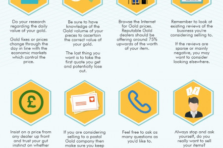 8 Tips When Selling Unwanted Gold Infographic