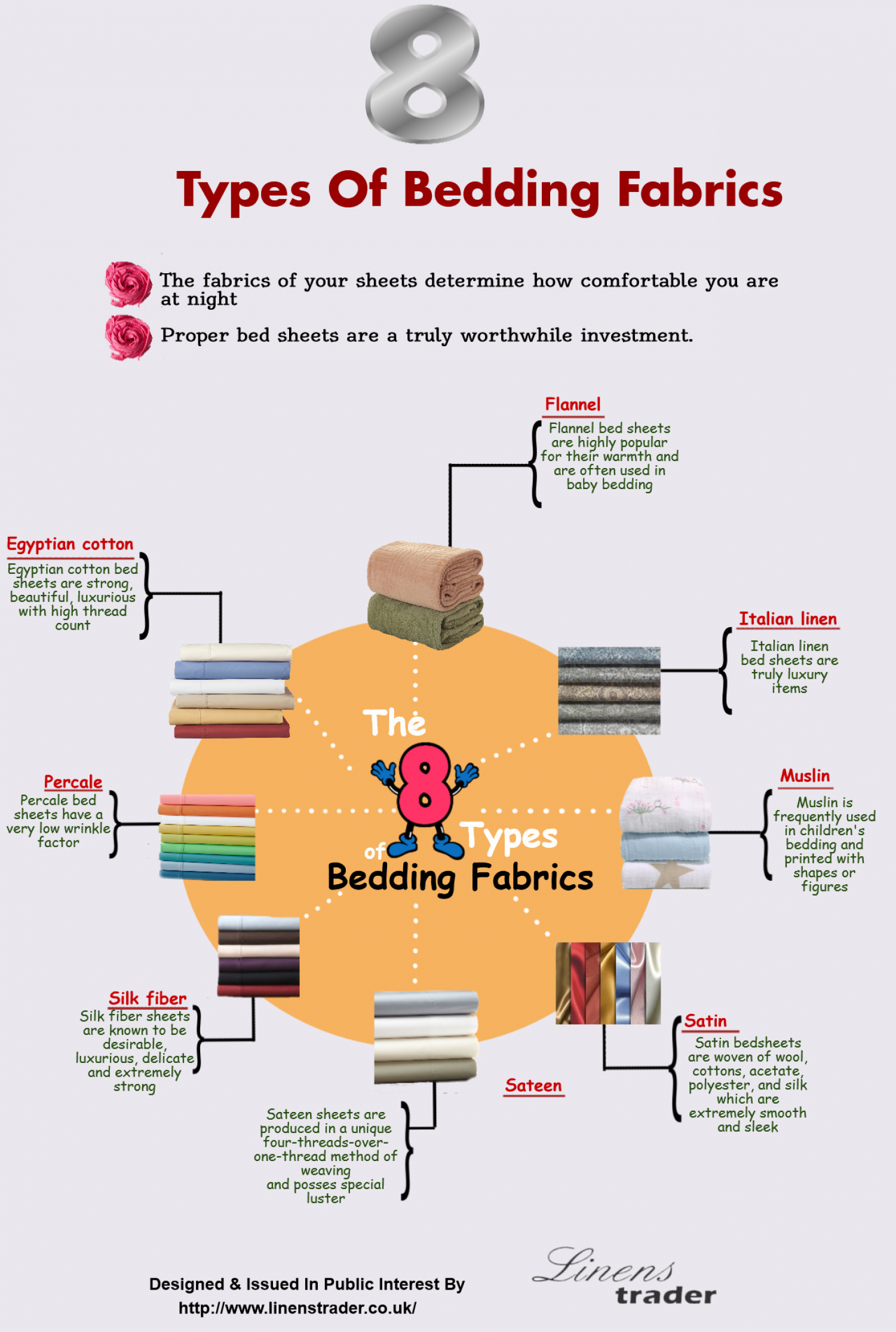 8 Types Of Bedding Fabrics
