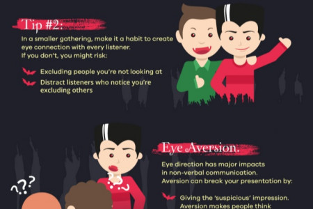 8 Ways Eye Contact Can Make or Break Your Presentation Infographic