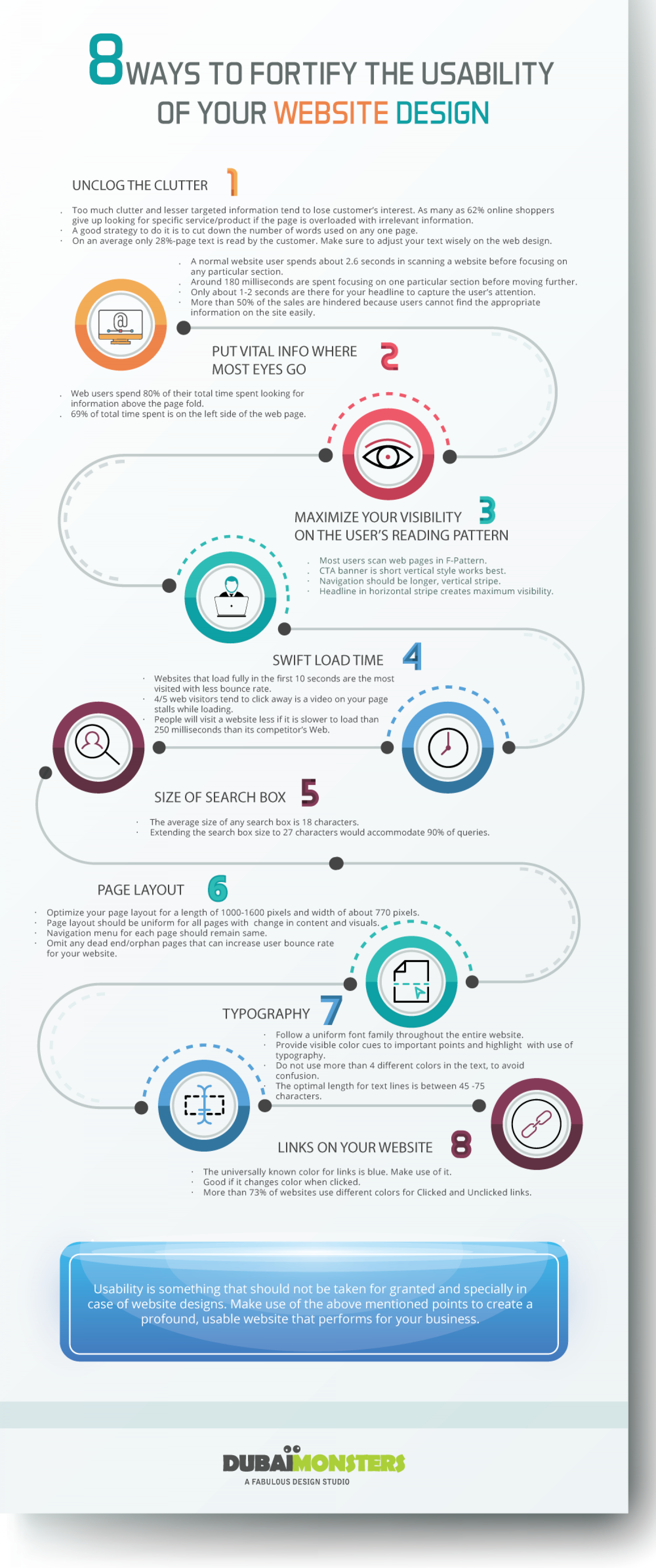 8 Ways to Fortify the Usability of your Website Design Infographic