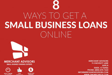 8 Ways To Get A Small Business Loan Online Infographic