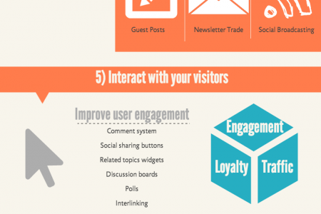 8 Ways to Increase Website Visibility Infographic