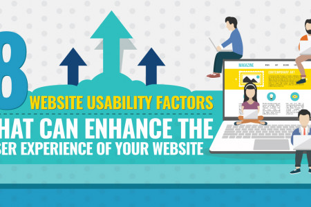 8 Website Usability Factors That Can Enhance the User Experience of Your Website Infographic