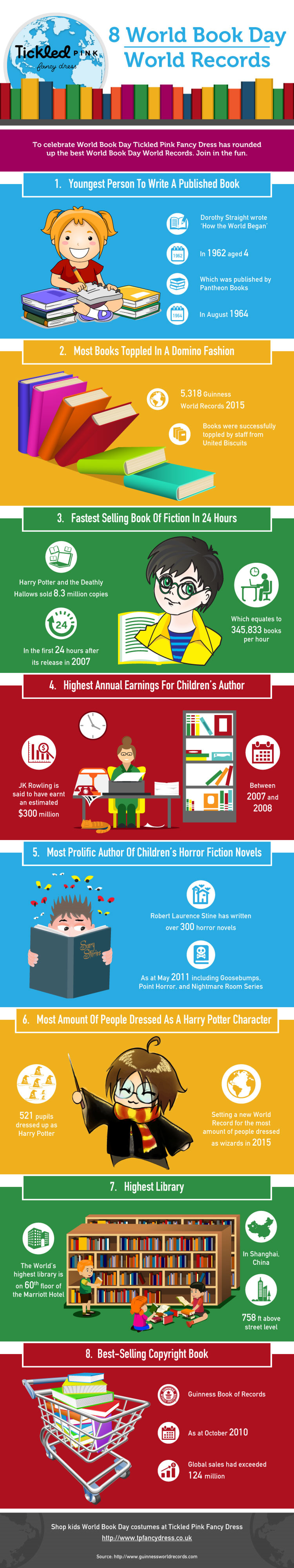 8 World Book Day World Records Infographic