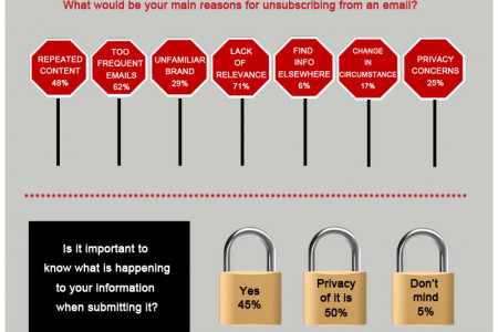 80% of business owners open and read emails before 12pm Infographic