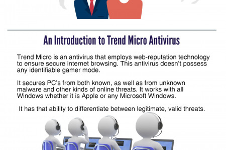 800support.net Trend Micro Antivirus support Services-844-892-4680 Infographic