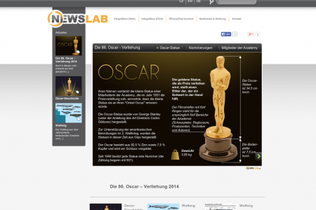 86th Academy awards Oscars 2014 Infographic